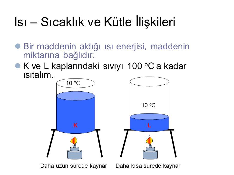 Isı – Sıcaklık ve Kütle İlişkileri Bir maddenin aldığı ısı enerjisi, maddenin miktarına bağlıdır. K ve L kaplarındaki sıvıyı 100 o C a kadar ısıtalım.