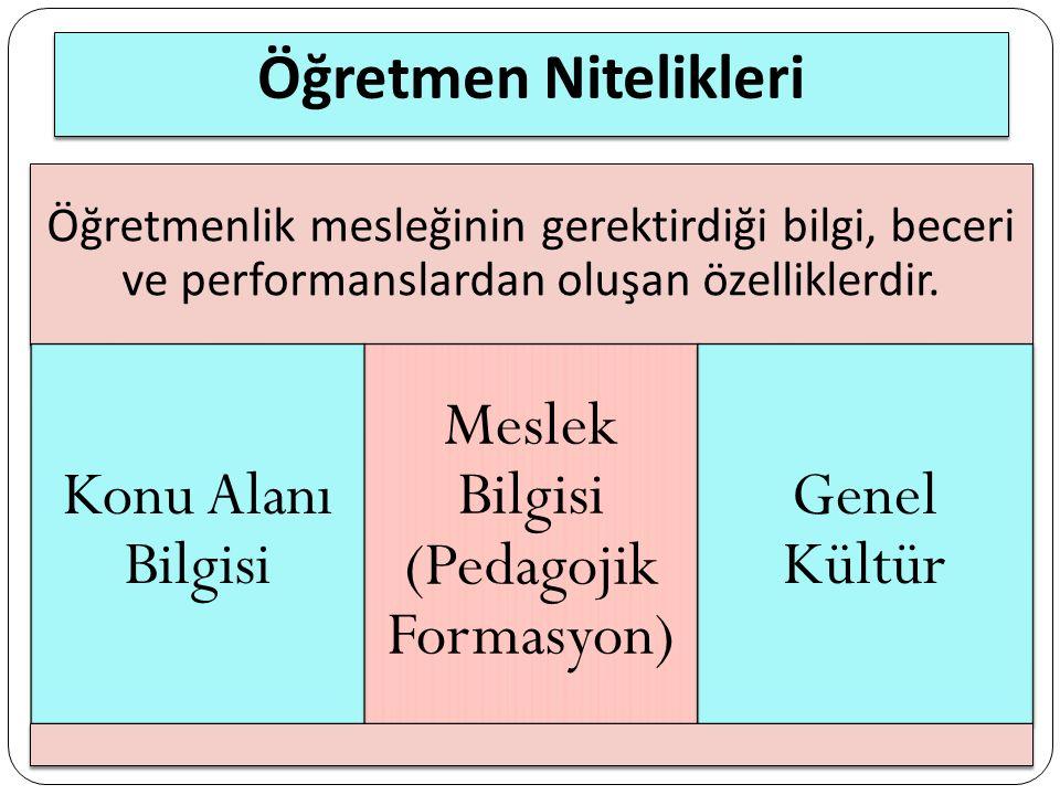 Öğretmen Nitelikleri Öğretmenlik mesleğinin gerektirdiği bilgi, beceri ve performanslardan oluşan özelliklerdir.