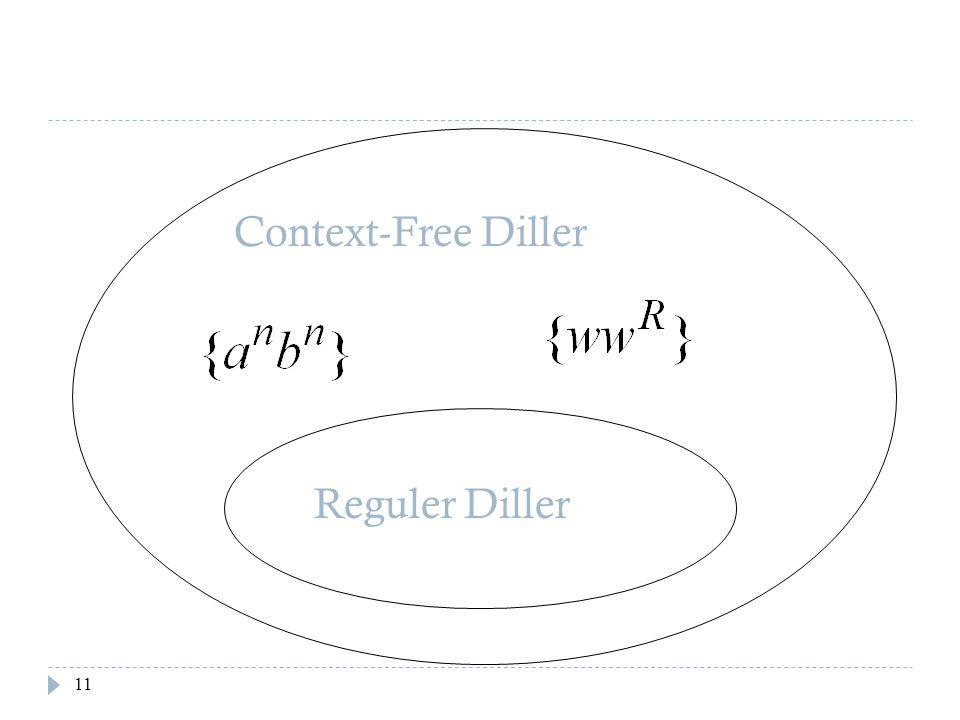 11 Reguler Diller Context-Free Diller