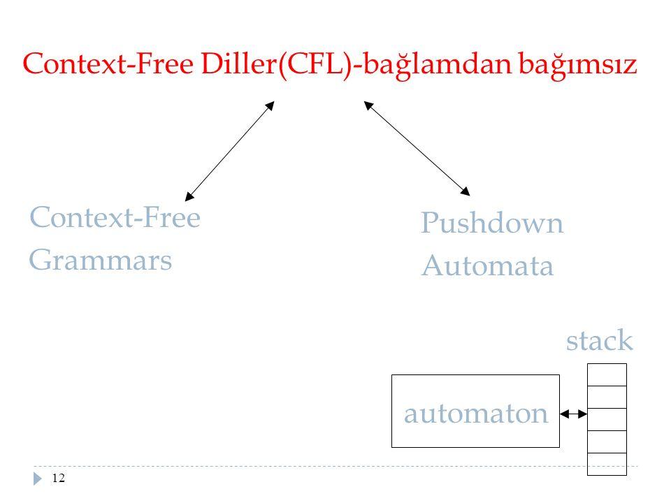 12 Context-Free Diller(CFL)-bağlamdan bağımsız Pushdown Automata Context-Free Grammars stack automaton