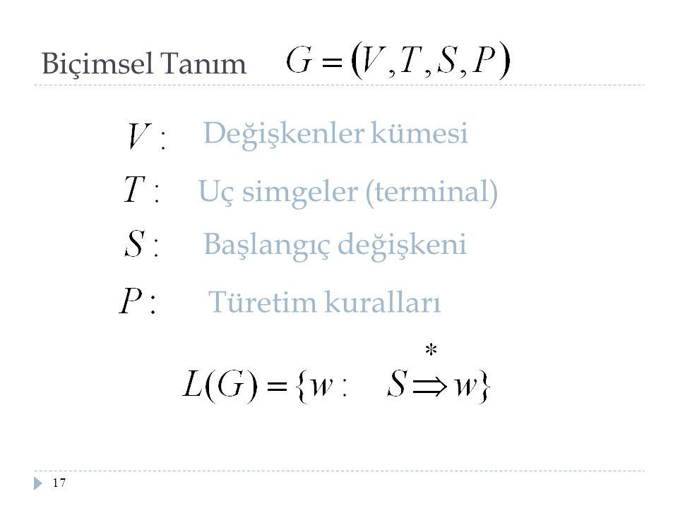 Biçimsel Tanım 17 Değişkenler kümesi Uç simgeler (terminal) Başlangıç değişkeni Türetim kuralları