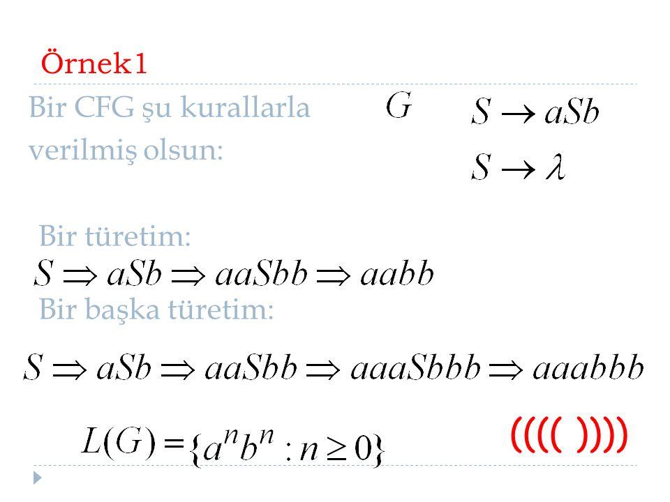 Örnek1 24 Bir CFG şu kurallarla verilmiş olsun: Bir türetim: Bir başka türetim: (((( ))))