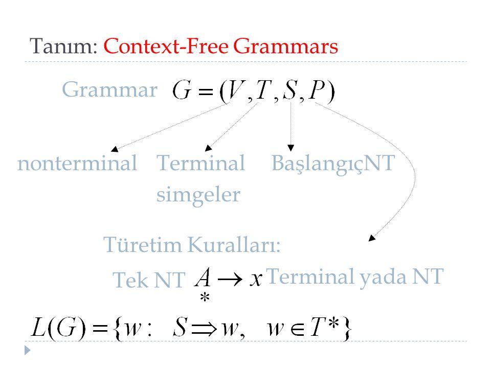 Tanım: Context-Free Grammars 26 Grammar Türetim Kuralları: Terminal yada NT nonterminalTerminal simgeler BaşlangıçNT Tek NT