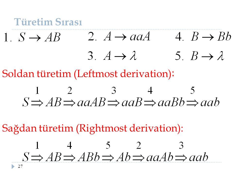 Türetim Sırası 27 Soldan türetim (Leftmost derivation) : Sağdan türetim (Rightmost derivation):