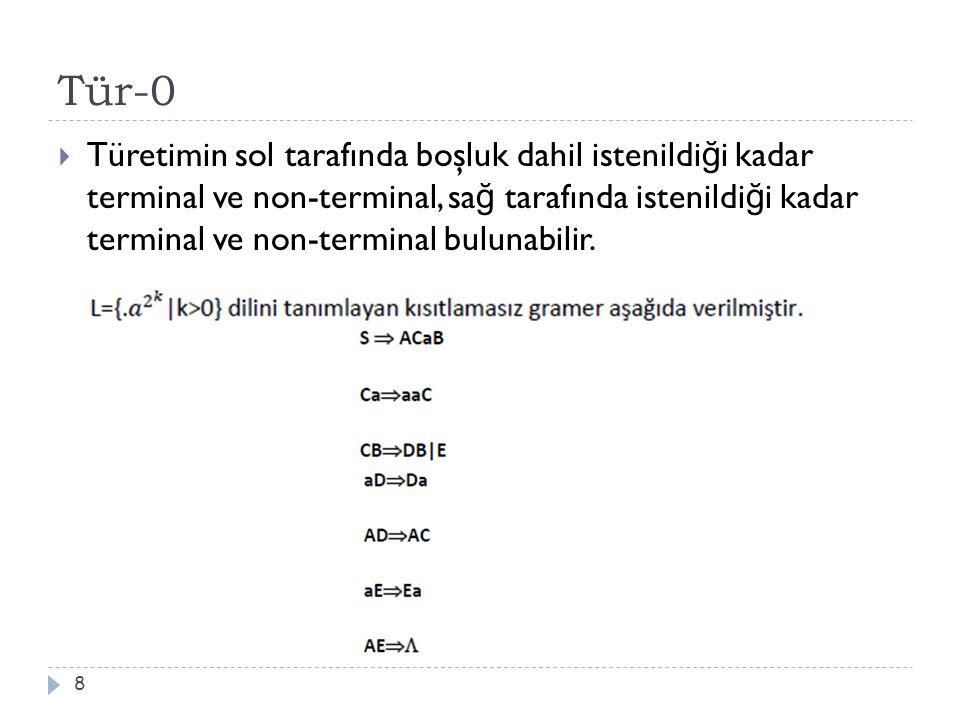 Tür-0 8  Türetimin sol tarafında boşluk dahil istenildi ğ i kadar terminal ve non-terminal, sa ğ tarafında istenildi ğ i kadar terminal ve non-termin