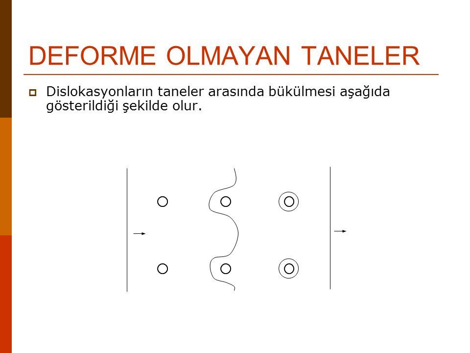 DEFORME OLMAYAN TANELER  Dislokasyonların taneler arasında bükülmesi aşağıda gösterildiği şekilde olur.