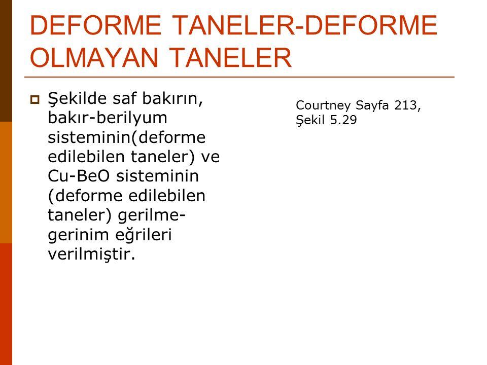 DEFORME TANELER-DEFORME OLMAYAN TANELER  Şekilde saf bakırın, bakır-berilyum sisteminin(deforme edilebilen taneler) ve Cu-BeO sisteminin (deforme edilebilen taneler) gerilme- gerinim eğrileri verilmiştir.