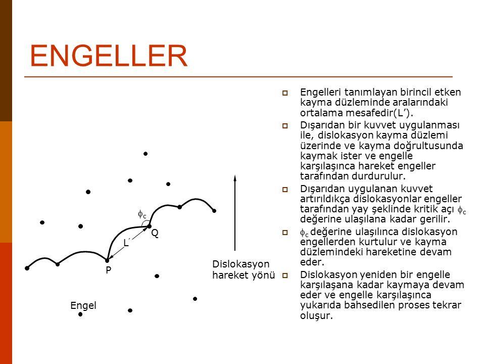 ENGELLER  Engelleri tanımlayan birincil etken kayma düzleminde aralarındaki ortalama mesafedir(L').