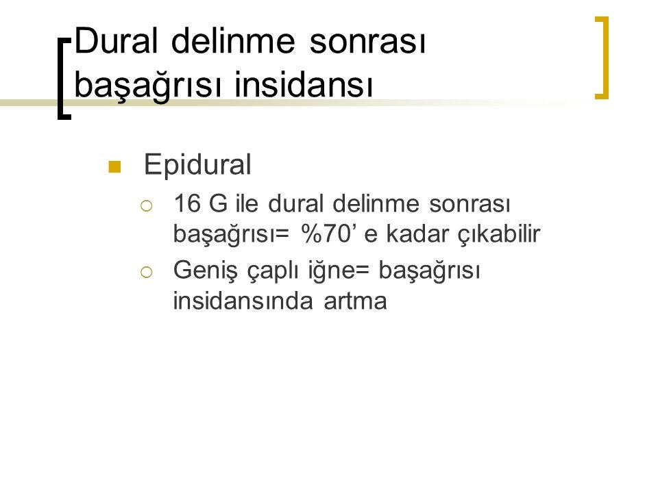 Dural delinme sonrası başağrısı insidansı Epidural  16 G ile dural delinme sonrası başağrısı= %70' e kadar çıkabilir  Geniş çaplı iğne= başağrısı insidansında artma