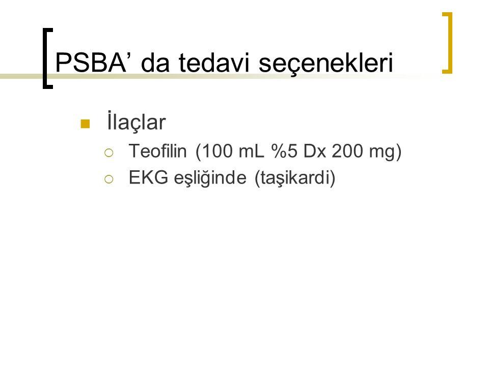PSBA' da tedavi seçenekleri İlaçlar  Teofilin (100 mL %5 Dx 200 mg)  EKG eşliğinde (taşikardi)