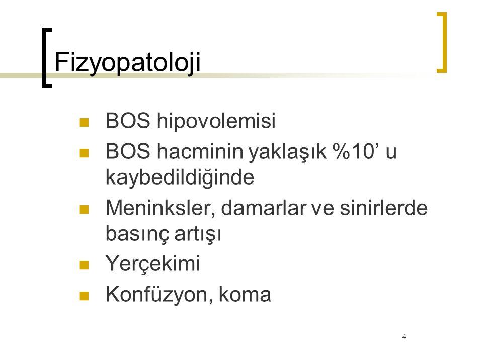 Fizyopatoloji BOS hipovolemisi BOS hacminin yaklaşık %10' u kaybedildiğinde Meninksler, damarlar ve sinirlerde basınç artışı Yerçekimi Konfüzyon, koma 4