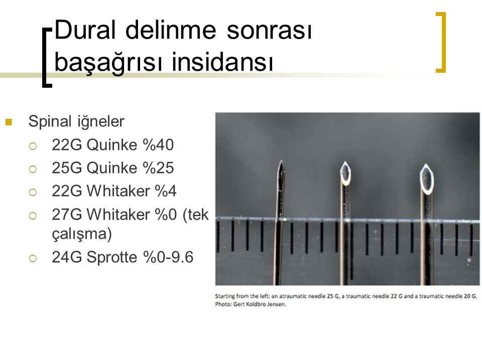 Dural delinme sonrası başağrısı insidansı Spinal iğneler  22G Quinke %40  25G Quinke %25  22G Whitaker %4  27G Whitaker %0 (tek çalışma)  24G Sprotte %0-9.6