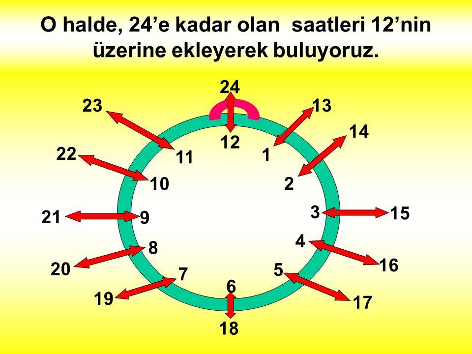 O halde, 24'e kadar olan saatleri 12'nin üzerine ekleyerek buluyoruz. 1 2 3 4 5 12 11 10 6 9 8 7 13 14 15 16 17 18 19 20 21 22 23 24