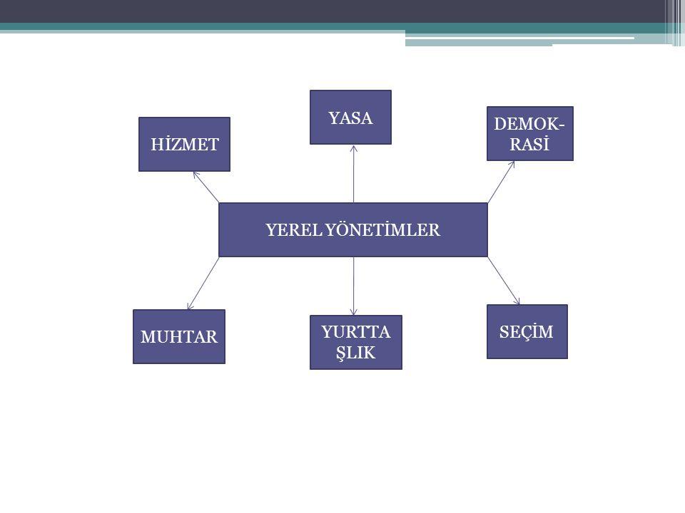 YEREL YÖNETİMLER MUHTAR YURTTA ŞLIK SEÇİM HİZMET YASA DEMOK- RASİ