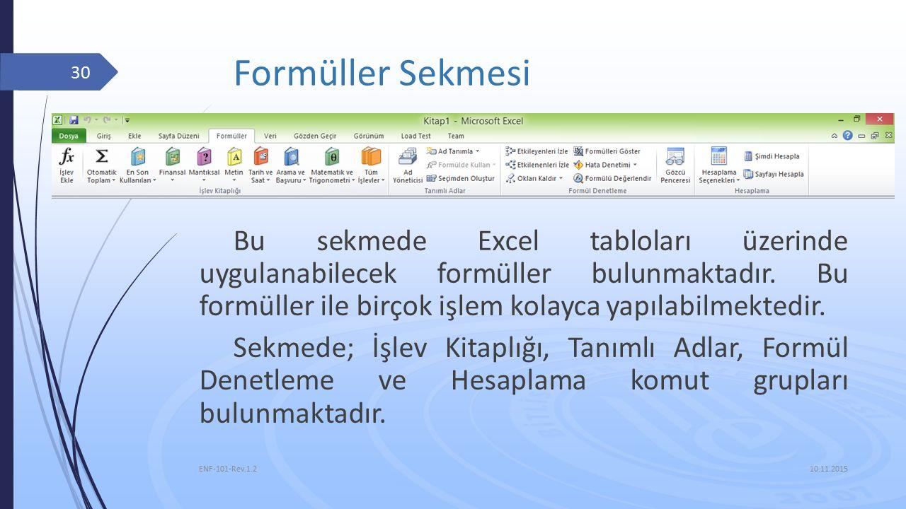 10.11.2015 ENF-101-Rev.1.2 30 Formüller Sekmesi Bu sekmede Excel tabloları üzerinde uygulanabilecek formüller bulunmaktadır.