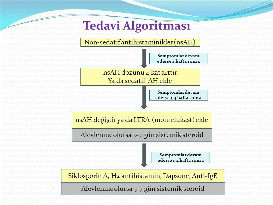 Non-sedatif antihistaminikler (nsAH) nsAH dozunu 4 kat arttır Ya da sedatif AH ekle nsAH değiştir ya da LTRA (montelukast) ekle Alevlenme olursa 3-7 gün sistemik steroid Siklosporin A, H2 antihistamin, Dapsone, Anti-IgE Alevlenme olursa 3-7 gün sistemik steroid Semptomlar devam ederse 2 hafta sonra Semptomlar devam ederse 1-4 hafta sonra Tedavi Algoritması