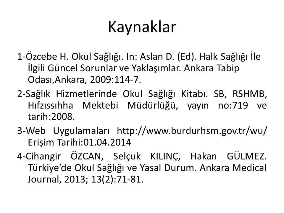 Kaynaklar 1-Özcebe H. Okul Sağlığı. In: Aslan D. (Ed). Halk Sağlığı İle İlgili Güncel Sorunlar ve Yaklaşımlar. Ankara Tabip Odası,Ankara, 2009:114-7.