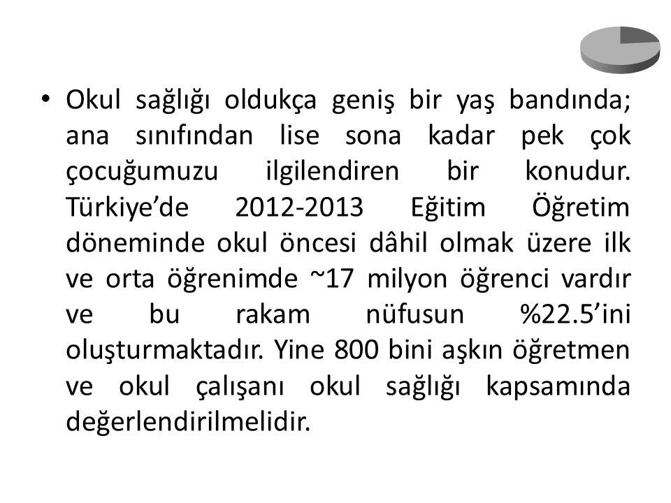 Okul sağlığı oldukça geniş bir yaş bandında; ana sınıfından lise sona kadar pek çok çocuğumuzu ilgilendiren bir konudur. Türkiye'de 2012-2013 Eğitim Ö
