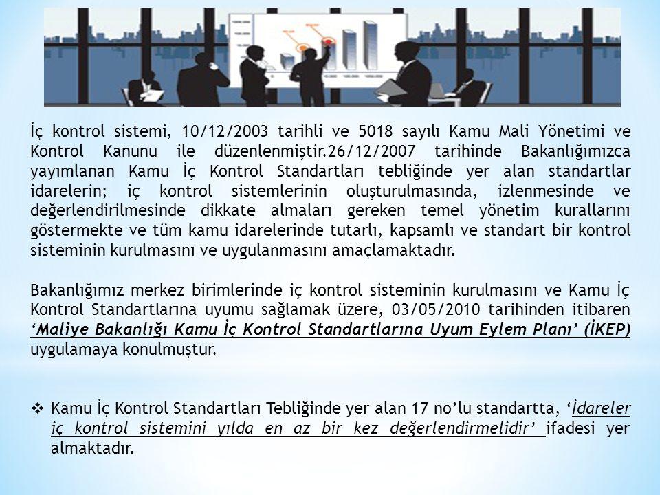 İç kontrol sistemi, 10/12/2003 tarihli ve 5018 sayılı Kamu Mali Yönetimi ve Kontrol Kanunu ile düzenlenmiştir.26/12/2007 tarihinde Bakanlığımızca yayımlanan Kamu İç Kontrol Standartları tebliğinde yer alan standartlar idarelerin; iç kontrol sistemlerinin oluşturulmasında, izlenmesinde ve değerlendirilmesinde dikkate almaları gereken temel yönetim kurallarını göstermekte ve tüm kamu idarelerinde tutarlı, kapsamlı ve standart bir kontrol sisteminin kurulmasını ve uygulanmasını amaçlamaktadır.