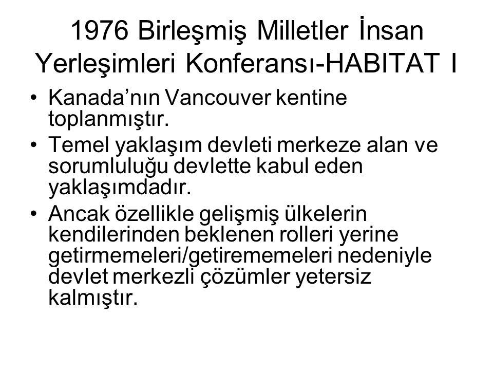 1976 Birleşmiş Milletler İnsan Yerleşimleri Konferansı-HABITAT I Kanada'nın Vancouver kentine toplanmıştır.