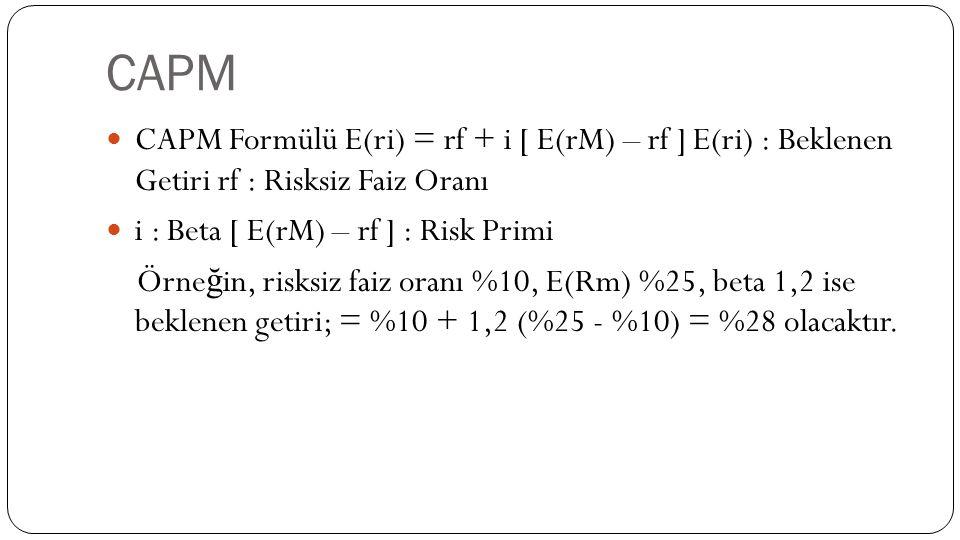 CAPM Formülü E(ri) = rf + i [ E(rM) – rf ] E(ri) : Beklenen Getiri rf : Risksiz Faiz Oranı i : Beta [ E(rM) – rf ] : Risk Primi Örne ğ in, risksiz fai