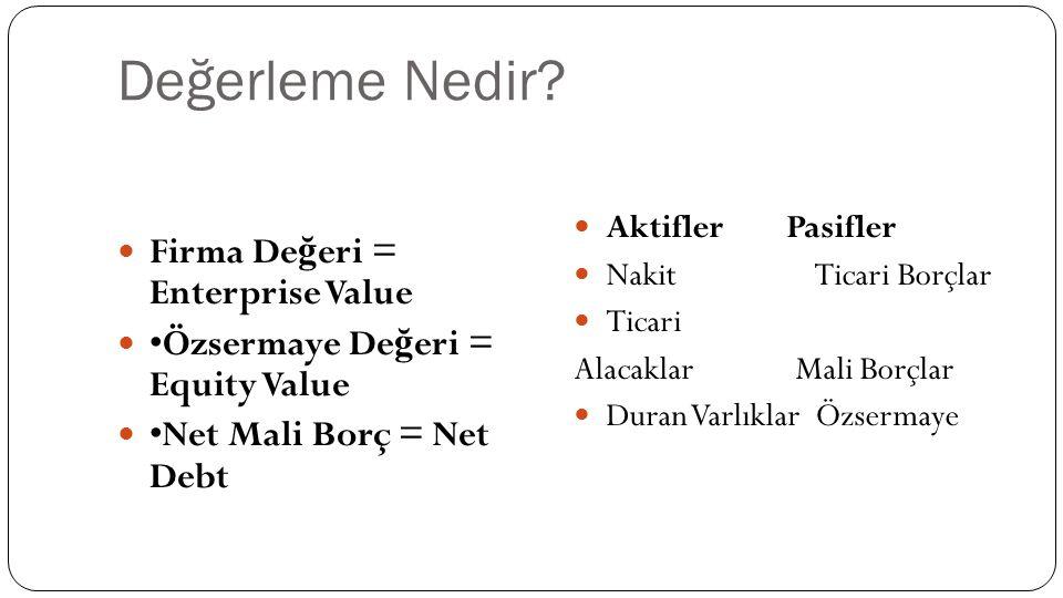 Değerleme Nedir? Firma De ğ eri = Enterprise Value Özsermaye De ğ eri = Equity Value Net Mali Borç = Net Debt Aktifler Pasifler Nakit Ticari Borçlar T