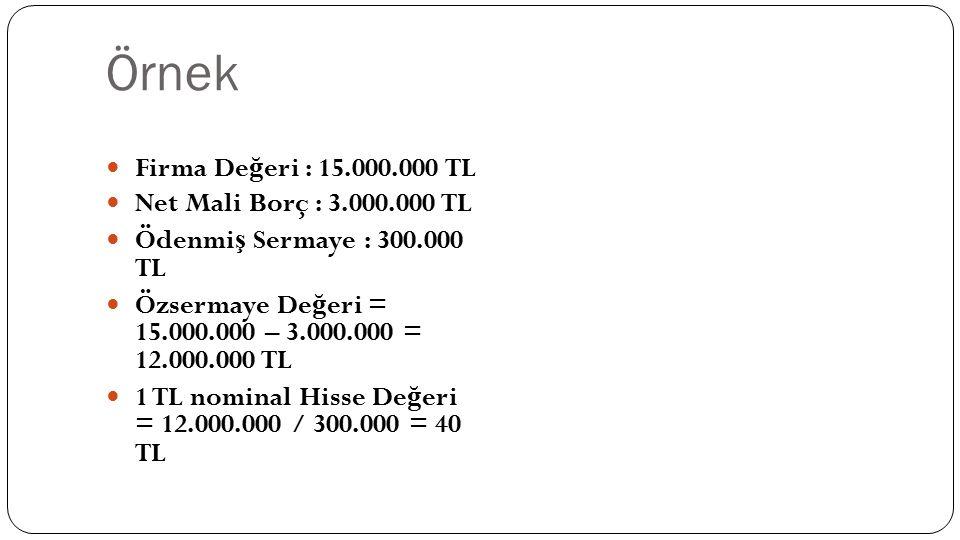 Örnek Firma De ğ eri : 15.000.000 TL Net Mali Borç : 3.000.000 TL Ödenmi ş Sermaye : 300.000 TL Özsermaye De ğ eri = 15.000.000 – 3.000.000 = 12.000.0