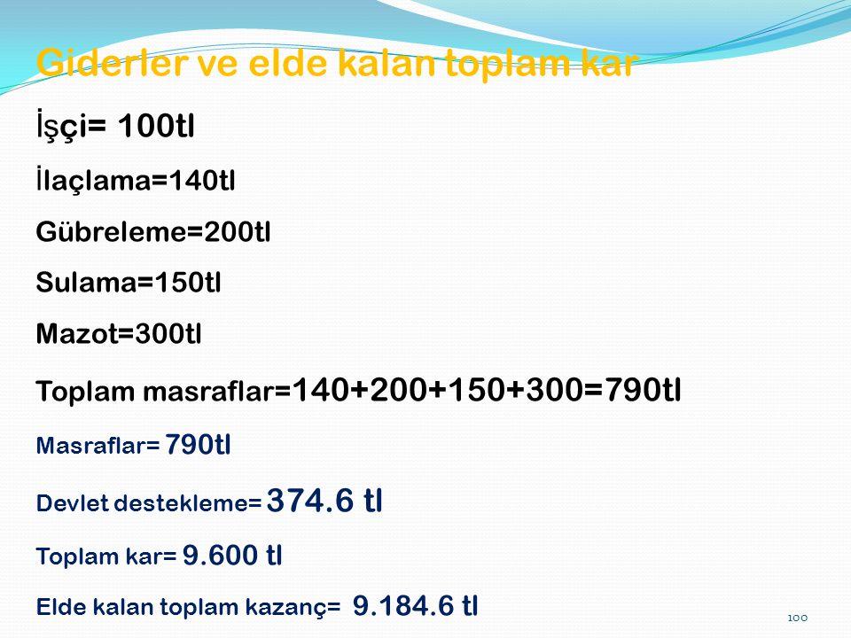 Giderler ve elde kalan toplam kar İş çi= 100tl İ laçlama=140tl Gübreleme=200tl Sulama=150tl Mazot=300tl Toplam masraflar= 140+200+150+300=790tl Masraflar= 790tl Devlet destekleme= 374.6 tl Toplam kar= 9.600 tl Elde kalan toplam kazanç= 9.184.6 tl 100