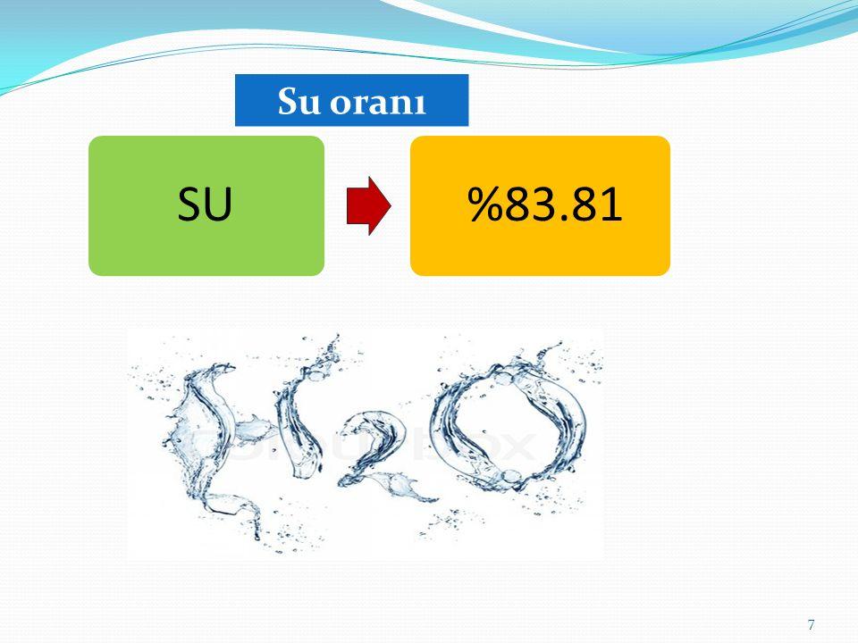 7 SU %83.81 Su oranı