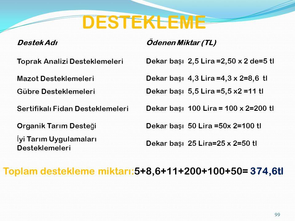 DESTEKLEME Destek AdıÖdenen Miktar (TL) Toprak Analizi Desteklemeleri Dekar ba ş ı 2,5 Lira =2,50 x 2 de=5 tl Mazot Desteklemeleri Dekar ba ş ı 4,3 Lira =4,3 x 2=8,6 tl Gübre Desteklemeleri Dekar ba ş ı 5,5 Lira =5,5 x2 =11 tl Sertifikalı Fidan Desteklemeleri Dekar ba ş ı 100 Lira = 100 x 2=200 tl Organik Tarım Deste ğ i Dekar ba ş ı 50 Lira =50x 2=100 tl İ yi Tarım Uygulamaları Desteklemeleri Dekar ba ş ı 25 Lira=25 x 2=50 tl Toplam destekleme miktarı:5+8,6+11+200+100+50= 374,6tl 99