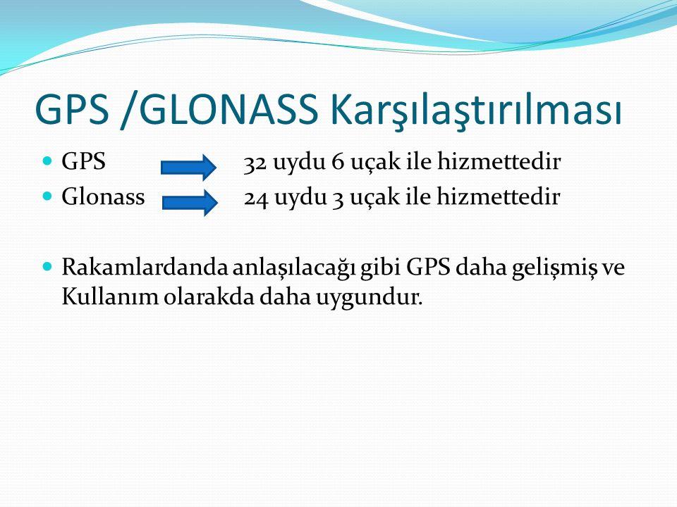 GPS /GLONASS Karşılaştırılması GPS32 uydu 6 uçak ile hizmettedir Glonass 24 uydu 3 uçak ile hizmettedir Rakamlardanda anlaşılacağı gibi GPS daha gelişmiş ve Kullanım olarakda daha uygundur.