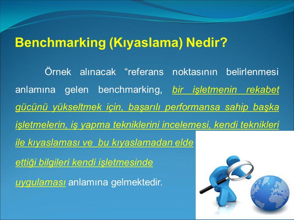 Benchmarking'in Uygulama Süreci