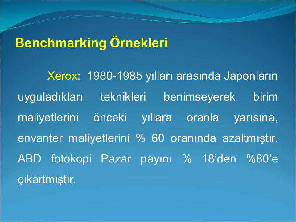 Xerox: 1980-1985 yılları arasında Japonların uyguladıkları teknikleri benimseyerek birim maliyetlerini önceki yıllara oranla yarısına, envanter maliyetlerini % 60 oranında azaltmıştır.