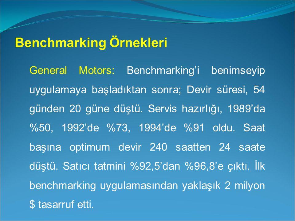 General Motors: Benchmarking'i benimseyip uygulamaya başladıktan sonra; Devir süresi, 54 günden 20 güne düştü.