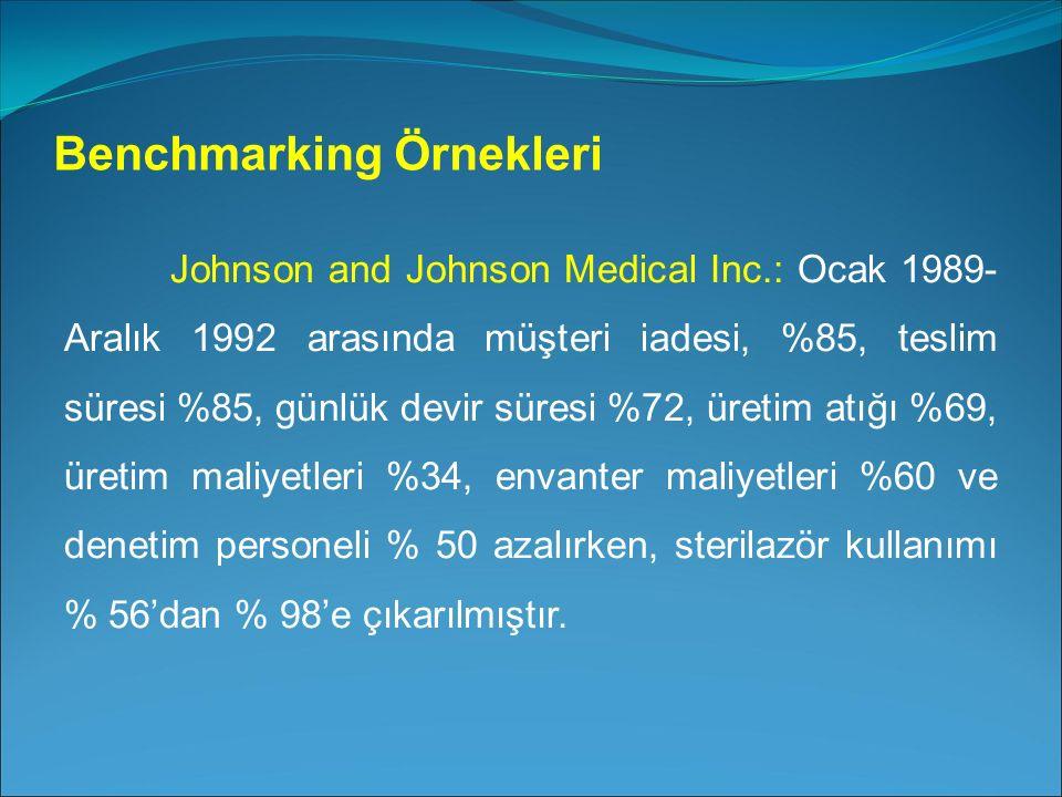 Johnson and Johnson Medical Inc.: Ocak 1989- Aralık 1992 arasında müşteri iadesi, %85, teslim süresi %85, günlük devir süresi %72, üretim atığı %69, üretim maliyetleri %34, envanter maliyetleri %60 ve denetim personeli % 50 azalırken, sterilazör kullanımı % 56'dan % 98'e çıkarılmıştır.
