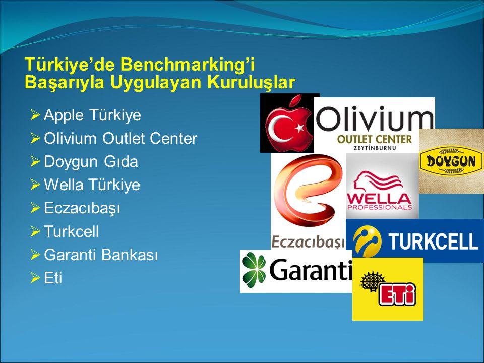  Apple Türkiye  Olivium Outlet Center  Doygun Gıda  Wella Türkiye  Eczacıbaşı  Turkcell  Garanti Bankası  Eti Türkiye'de Benchmarking'i Başarıyla Uygulayan Kuruluşlar