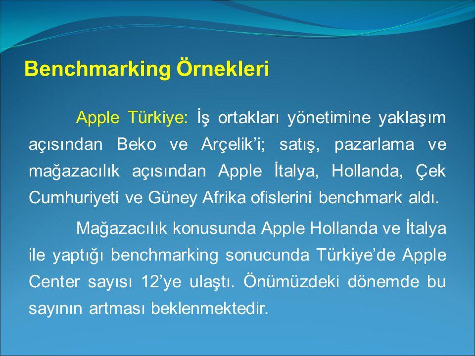 Apple Türkiye: İş ortakları yönetimine yaklaşım açısından Beko ve Arçelik'i; satış, pazarlama ve mağazacılık açısından Apple İtalya, Hollanda, Çek Cumhuriyeti ve Güney Afrika ofislerini benchmark aldı.