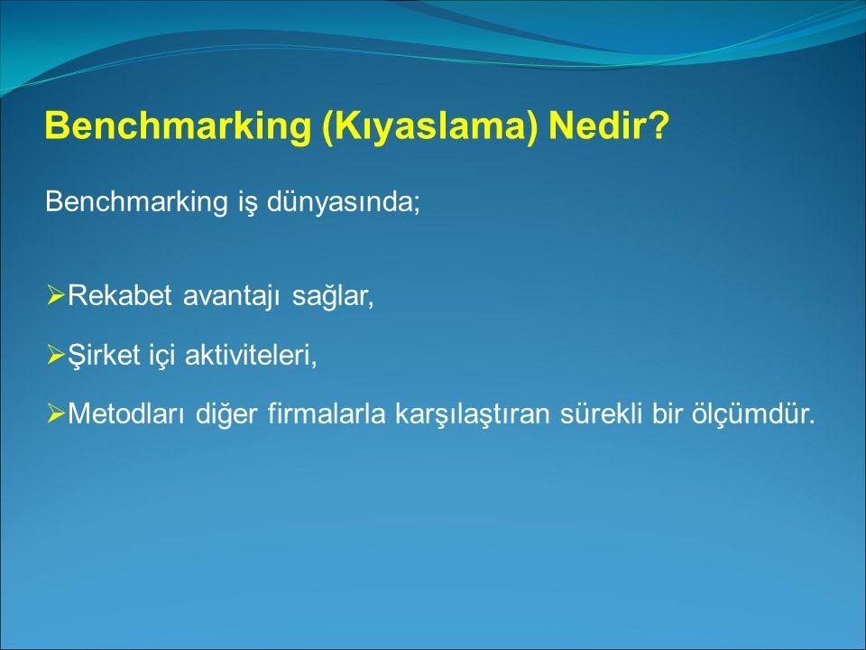Türkiye'de ayrıca Kalite Yönetim Merkezi Eğitim ve Danışmanlık İşletmesi(KALMER), 'Benchmarking Veri Tabanı' oluşturarak çalışmalara başlamıştır.