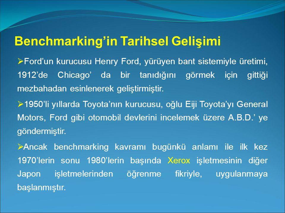 Ford'un Taurus Projesi: Ford, 1980 yılında Amerikan otomobil endüstrisindeki gelmiş geçmiş ikinci büyük zarar olarak nitelendirilen bir zararla kapattı.
