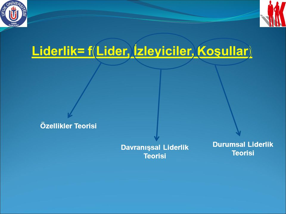 Liderlik= f(Lider, İzleyiciler, Koşullar) Özellikler Teorisi Davranışsal Liderlik Teorisi Durumsal Liderlik Teorisi
