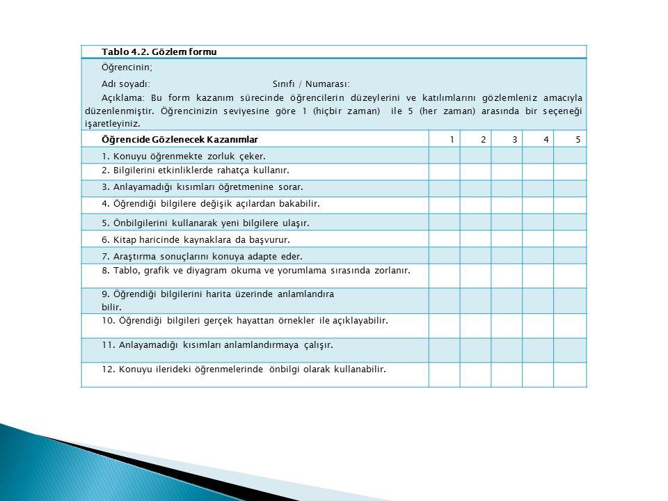 Tablo 4.3 Gözlem formu Öğrencinin; Adı soyadı: Sınıfı / Numarası: Açıklama: Bu form kazanım sürecinde öğrencilerin düzeylerini ve katılımlarını gözlemleniz amacıyla düzenlenmiştir.