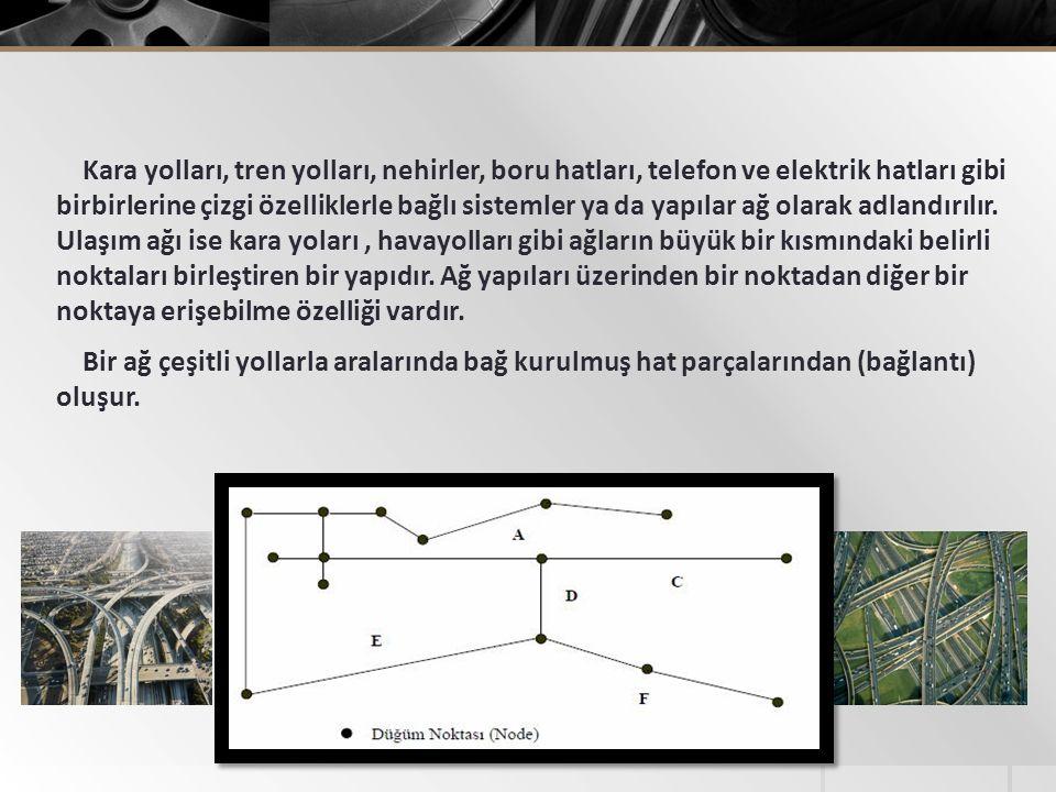 Kara yolları, tren yolları, nehirler, boru hatları, telefon ve elektrik hatları gibi birbirlerine çizgi özelliklerle bağlı sistemler ya da yapılar ağ olarak adlandırılır.