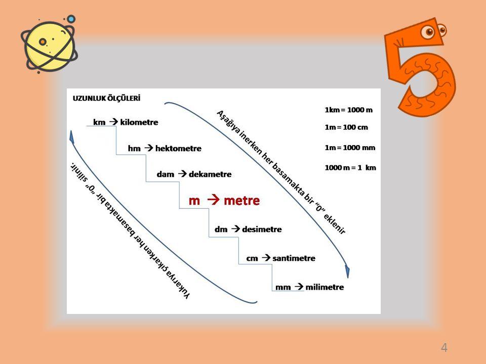UZUNLUK ÖLÇÜLERİ kilometre(km) hektometre(hm) dekametre(dam) metre(m) desimetre(dm) santimetre(cm) milimetre(mm 5