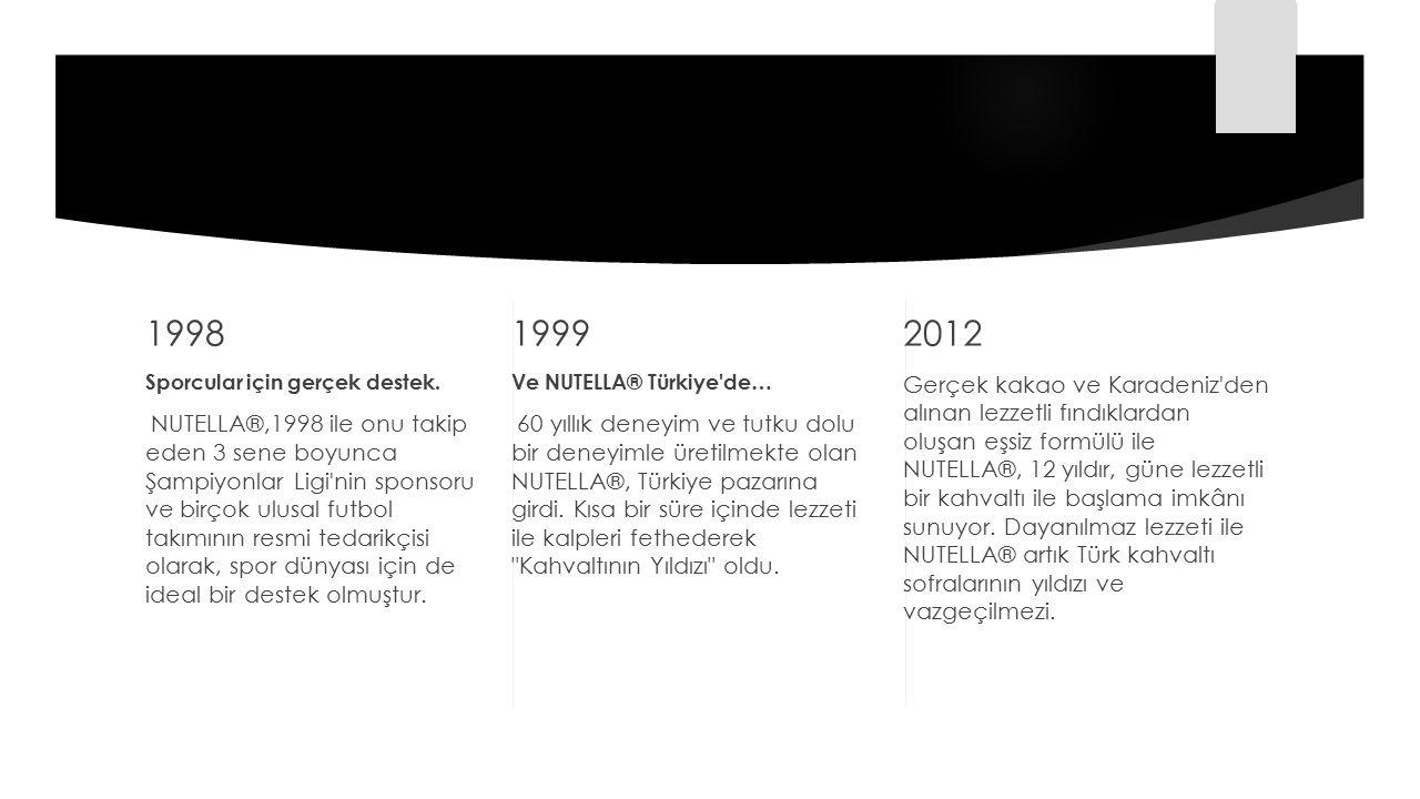 1998 Sporcular için gerçek destek. NUTELLA®,1998 ile onu takip eden 3 sene boyunca Şampiyonlar Ligi'nin sponsoru ve birçok ulusal futbol takımının res