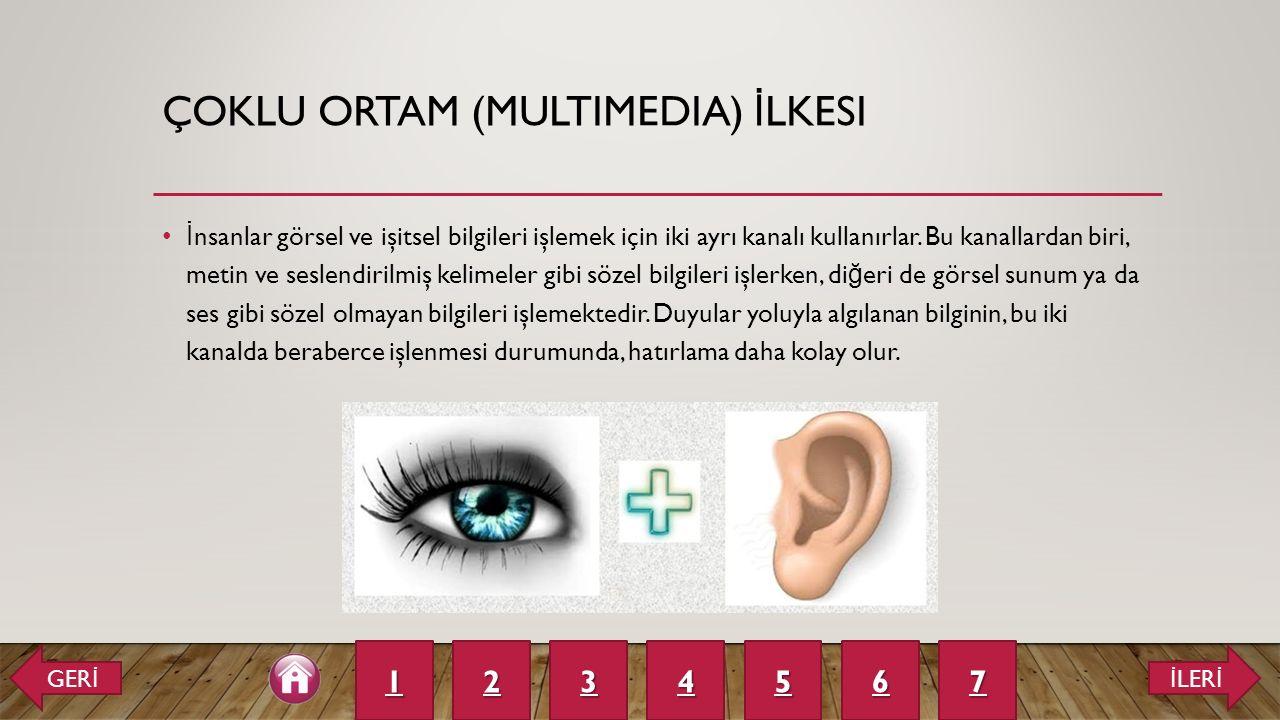ÇOKLU ORTAM (MULTIMEDIA) İ LKESI İ nsanlar görsel ve işitsel bilgileri işlemek için iki ayrı kanalı kullanırlar.