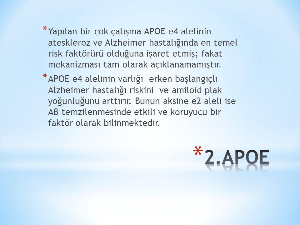 * Yapılan bir çok çalışma APOE e4 alelinin ateskleroz ve Alzheimer hastalığında en temel risk faktörürü olduğuna işaret etmiş; fakat mekanizması tam olarak açıklanamamıştır.