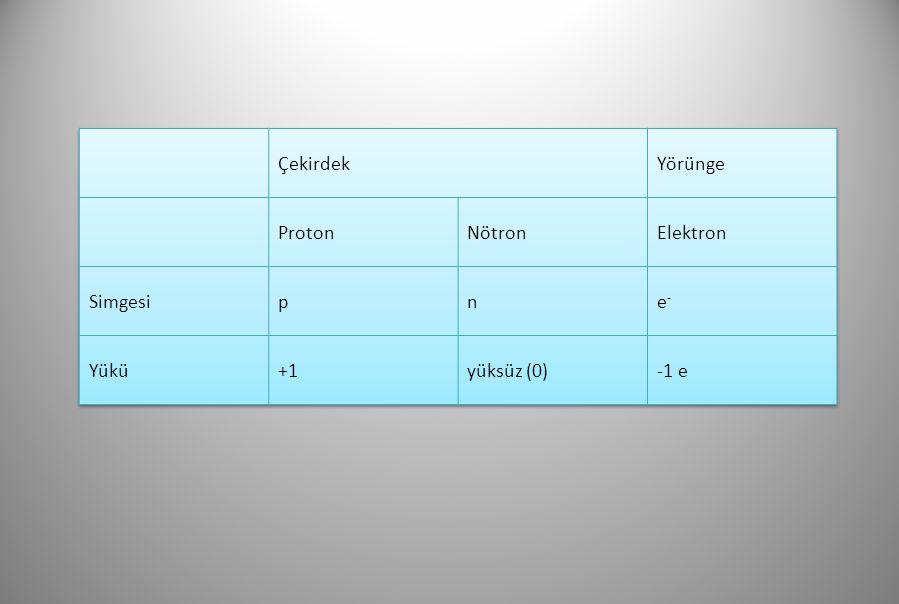 1.Atom Numarası Herhangi bir atomun çekirdeğinde bulunan proton sayısıdır.