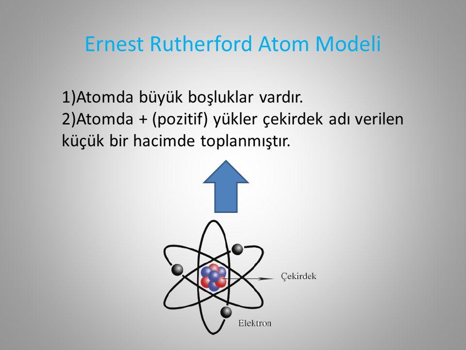 Ernest Rutherford Atom Modeli 1)Atomda büyük boşluklar vardır.