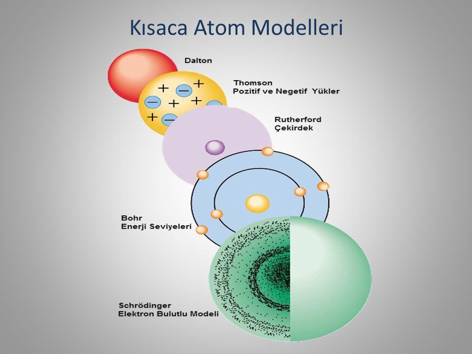 Kısaca Atom Modelleri