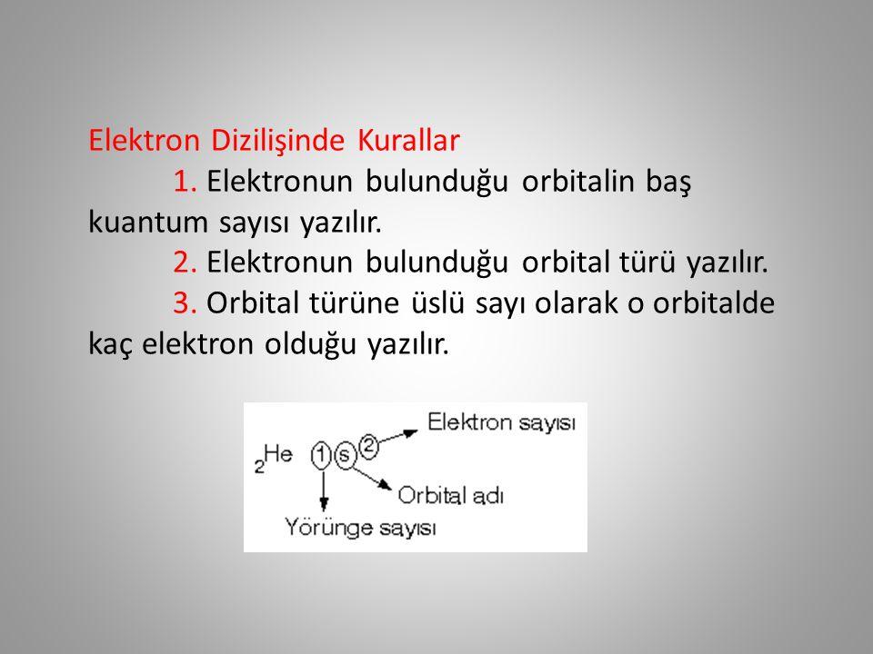 Elektron Dizilişinde Kurallar 1. Elektronun bulunduğu orbitalin baş kuantum sayısı yazılır.